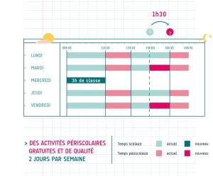 reforme-scolaire-mairie-de-paris